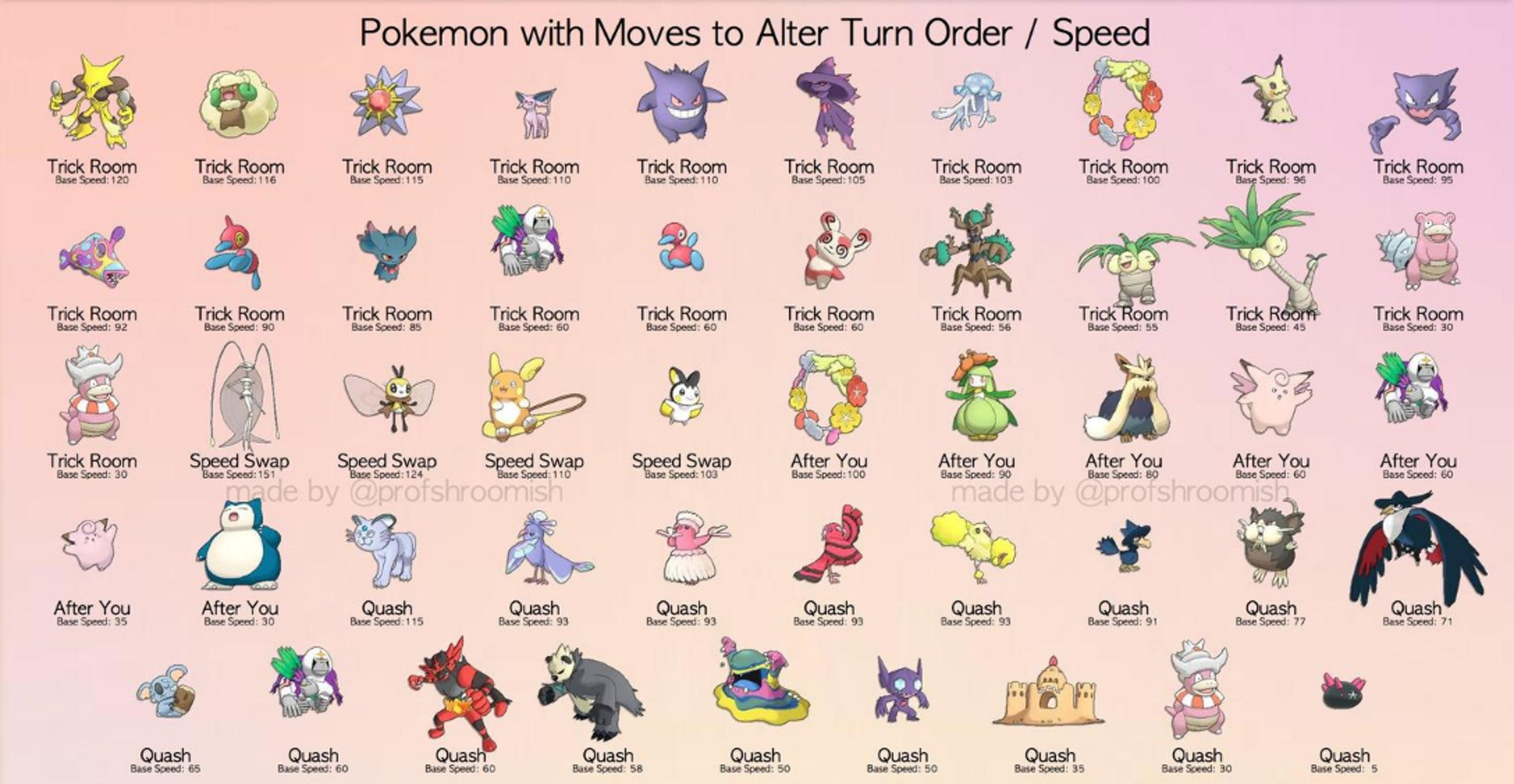 how to make a good pokemon team for competitive battling