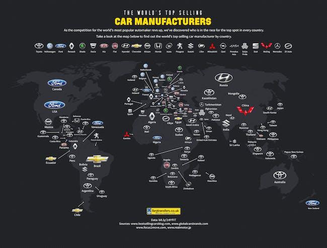 American Car Companies In China
