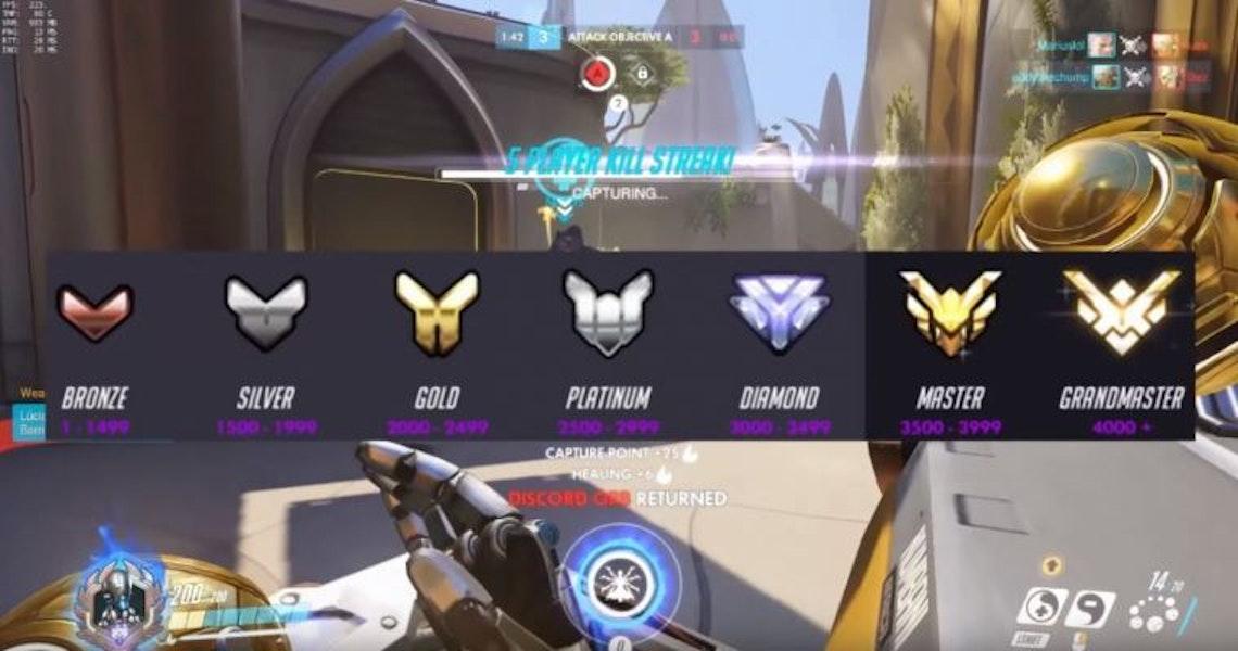 Overwatch Skill Tiers