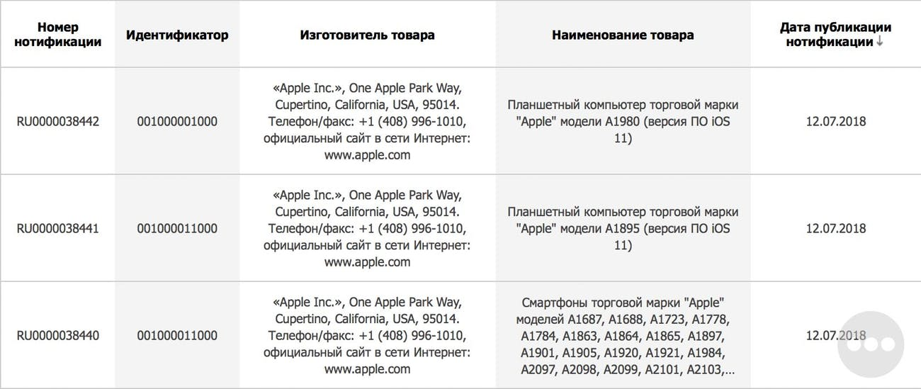 screen shot eec russian trade mark filing apple iphone ipad