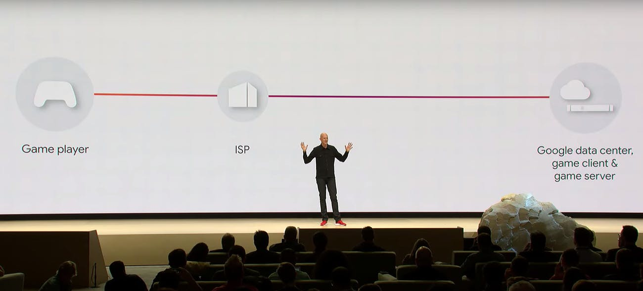Google Stadia: Release Date, Prices, Games, Specs for the