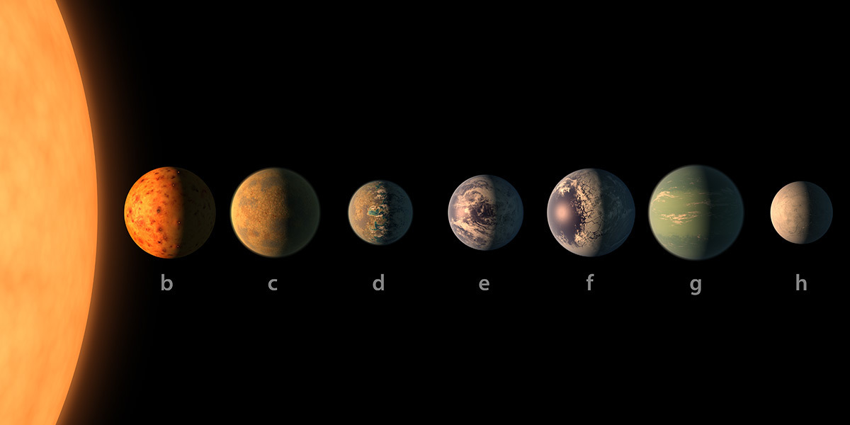 The Trappist-1 planets.