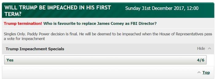 Trump impeachment odds Paddy Power