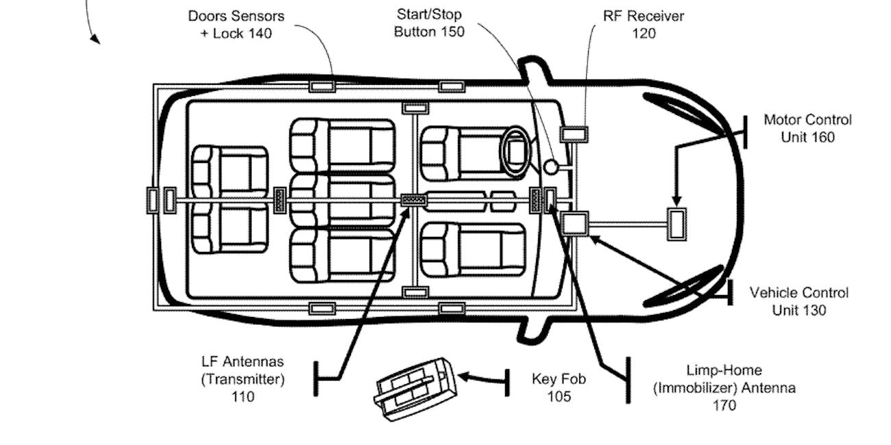 apple car project titan patent