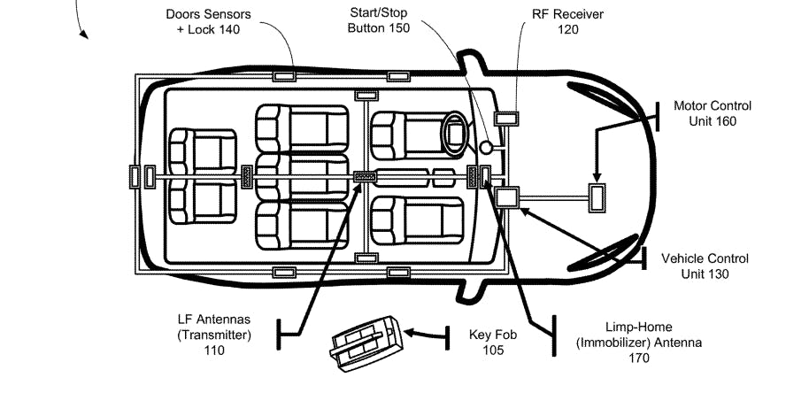 Apple Car: Project Titan Patent Reveals New iPhone and