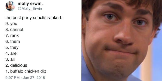 list meme ranking