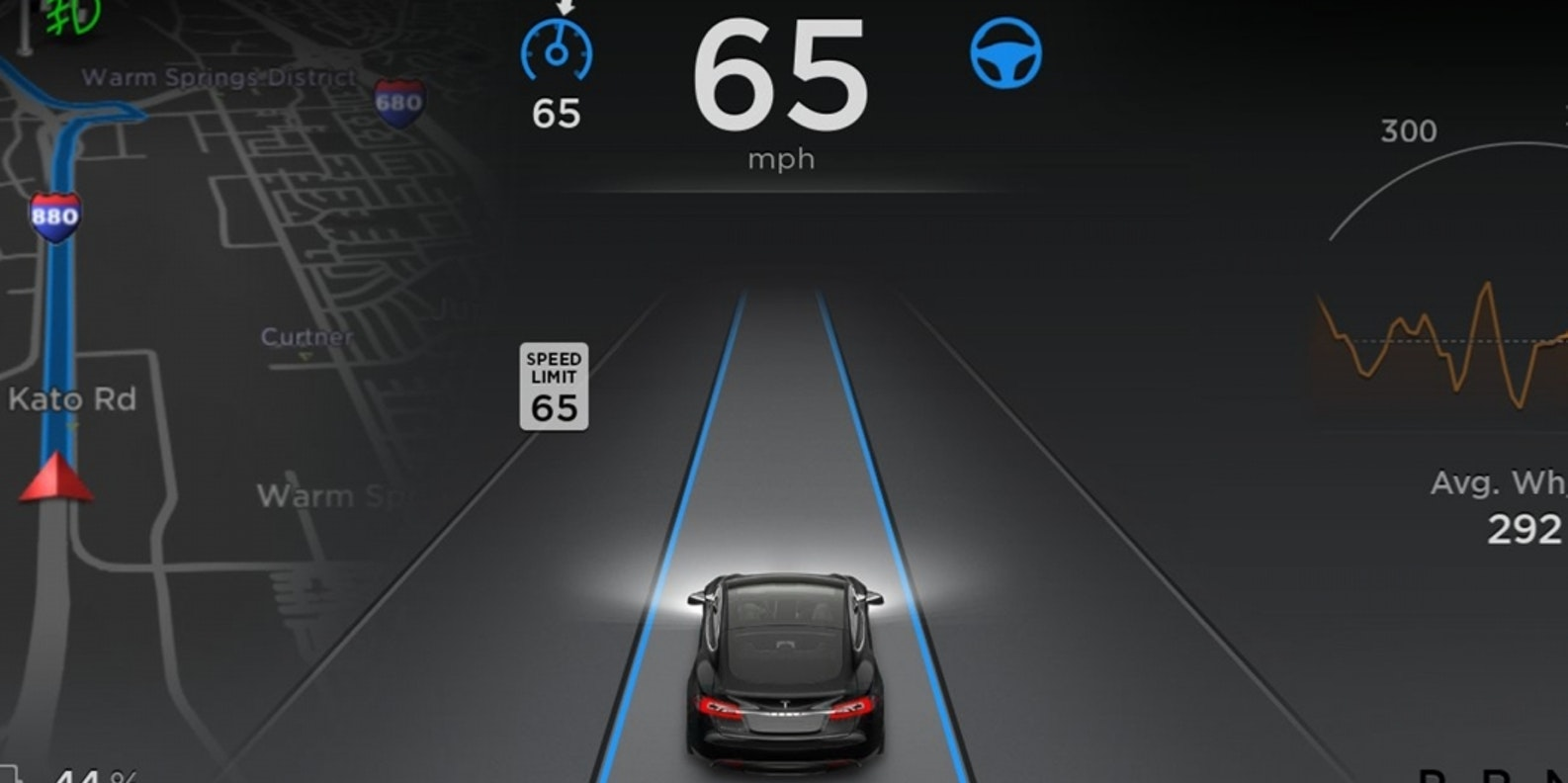 Tesla Releases Autopilot Features Available via Download