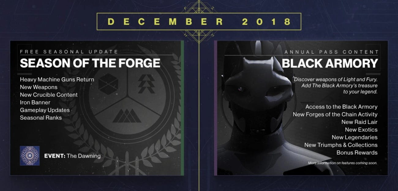 'Destiny 2' Season of the Forge