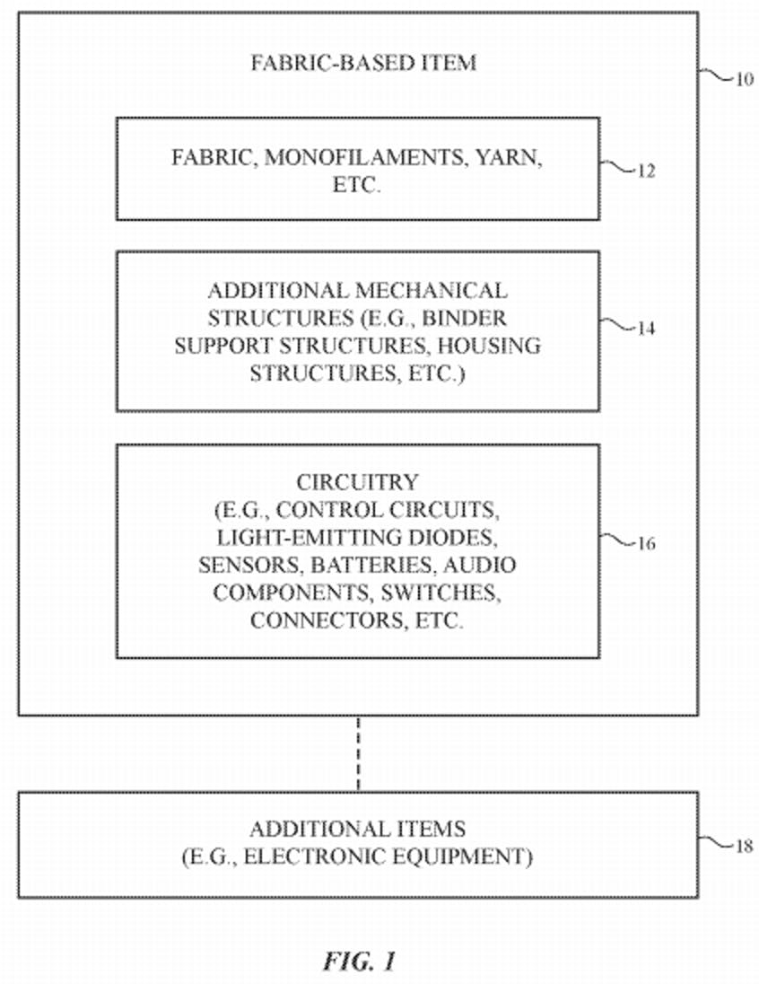Apple Patents and Tim Cook Remarks Hint at Apple's Fashion ... on