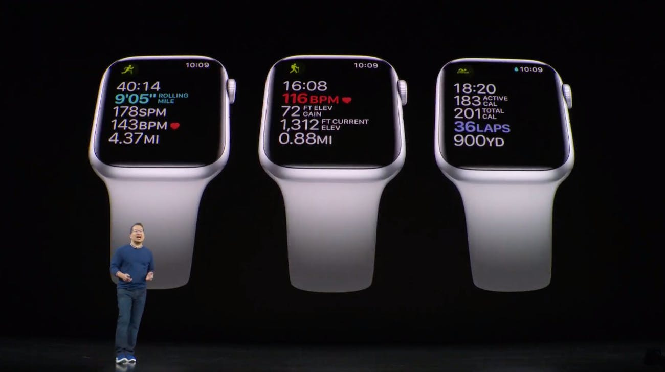 Apple Watch Series 5 Price, Order Date, and