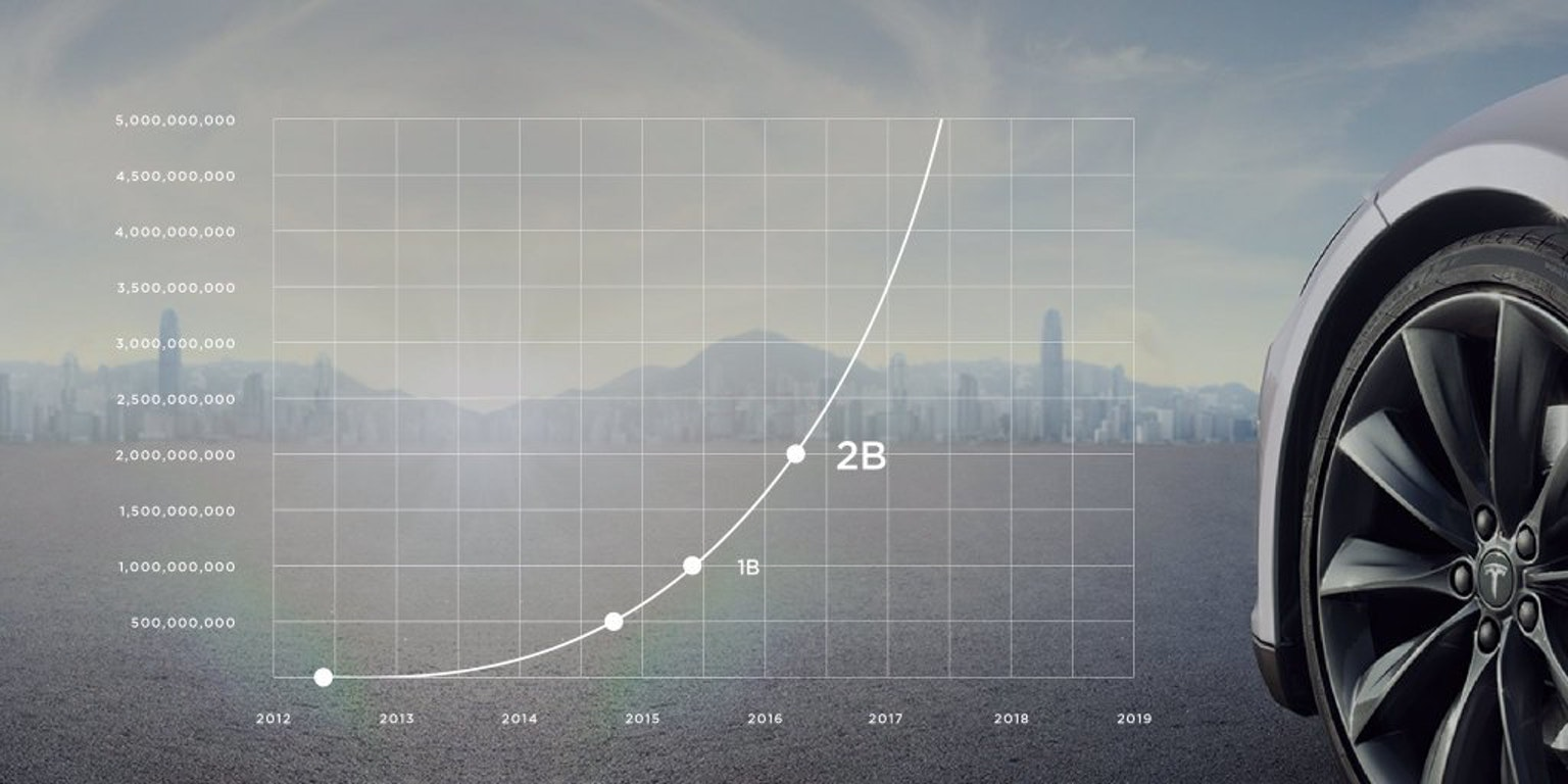 Is Tesla's Prediction of 2 Billion Miles in the Next Year Too Low?