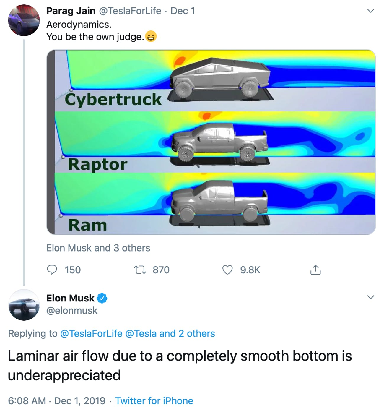 The analysis of the Tesla Cybertruck versus other cars.