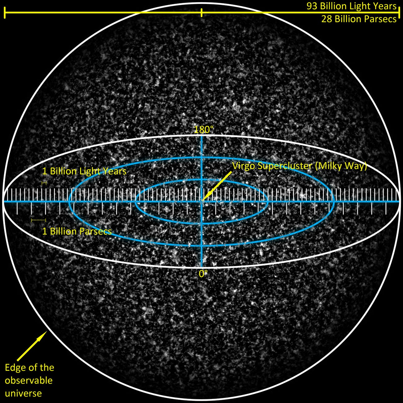 These Physicists Think the Known Universe Is Built Like a