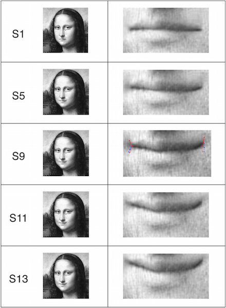 Subjects were asked to rate the emotions of these manipulated versions.