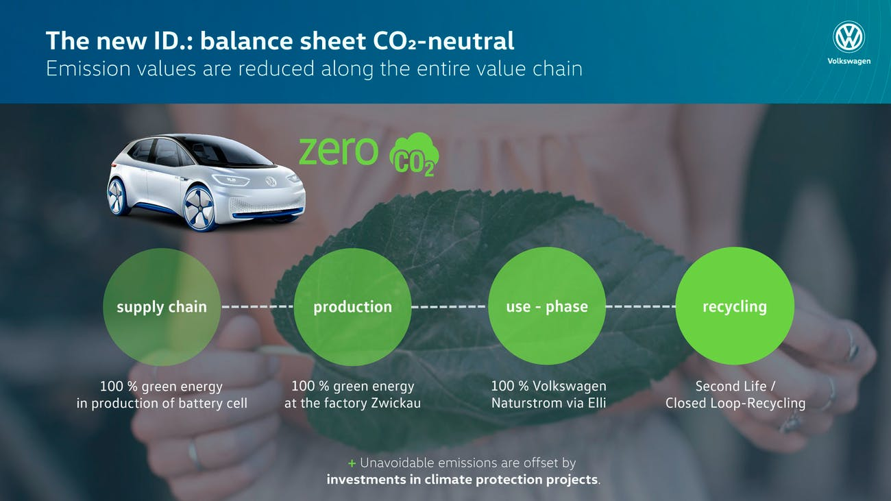 Volkswagen's plan outlined.