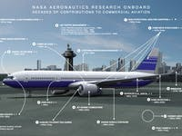 NASA commercial jetliner technology