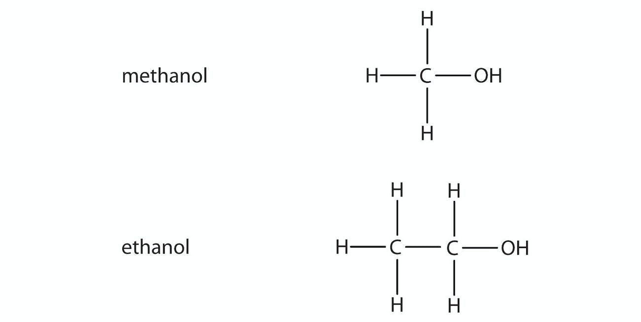 Methanol Vs Ethanol >> Dewshine Will Get You High And Kill You Inverse