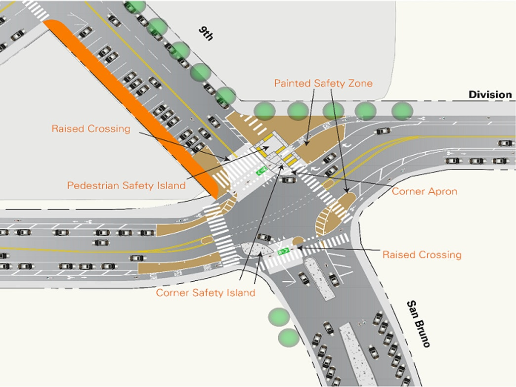 Concept art of protected intersection at 9th and Division in San Francisco.