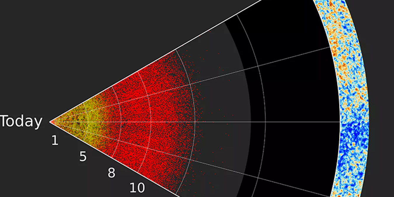 We Now Have the Largest 3D Map of the Universe