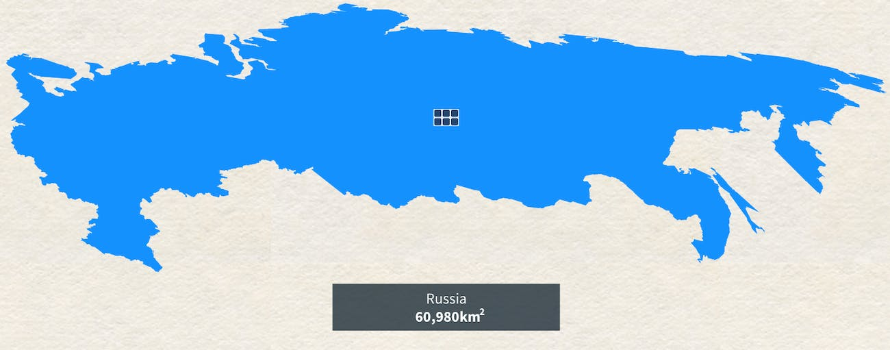 Russia powered entirely by solar.