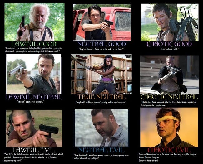 the walking dead moral alignment dungeons and dragons