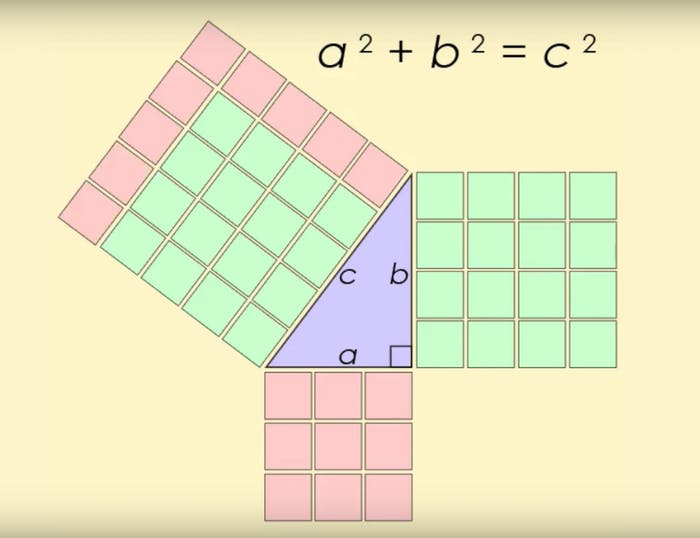 Showing aliens the Pythagorean Theorem would demonstrate that humans understand how the math in our universe works.