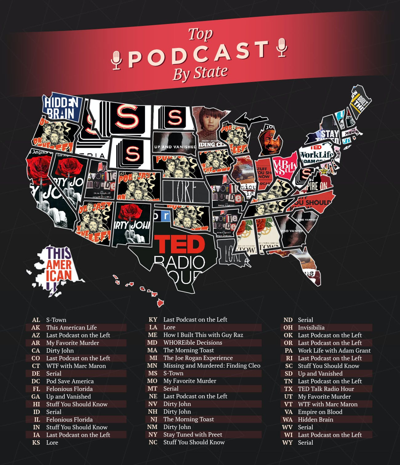 Map Shows the Most Popular Podcasts in Every State | Inverse