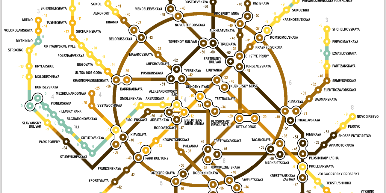This Map Reveals How Incredibly Deep Moscow S Metro Runs Inverse