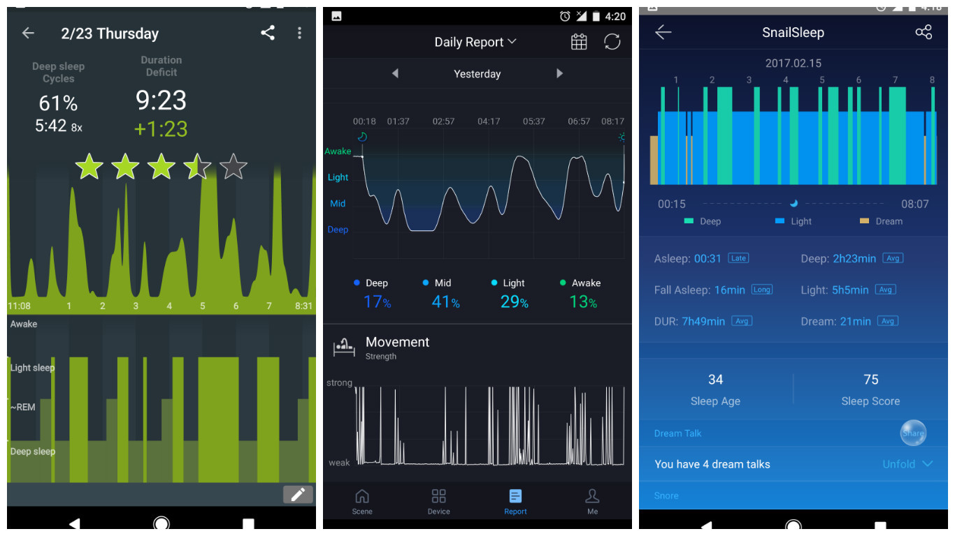 Most sleep apps use actigraphy to track sleep throughout the night.
