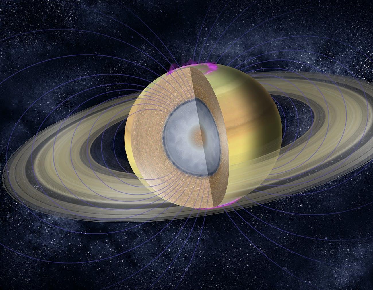 saturn magnetic field