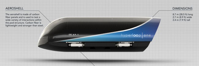 Hyperloop One Claims it Can Hit Elon Musk's 700 mph speed goal.