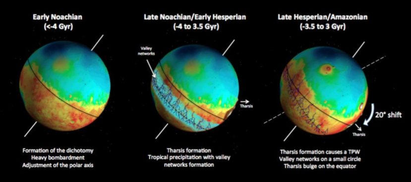 A new chronology for Mars.