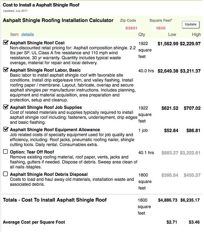Cost For Asphalt Shingle Roof.