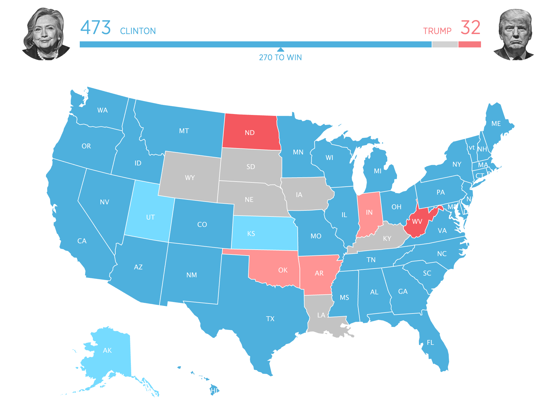 The If Only Millennials Voted Electoral Map Is Fake Inverse - Final us electoral map 2016