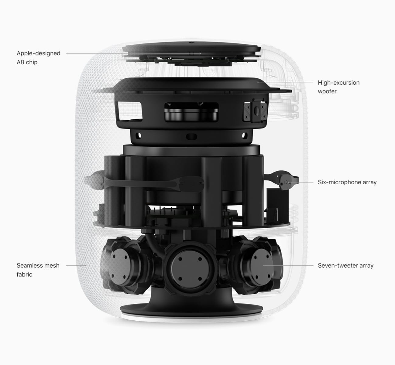 Apple HomePod breakdown.