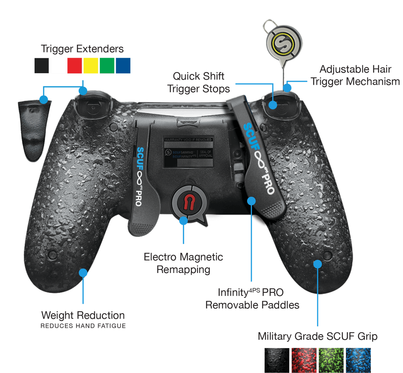 Why SCUF Gaming's Pro Controllers Dominate Console Esports