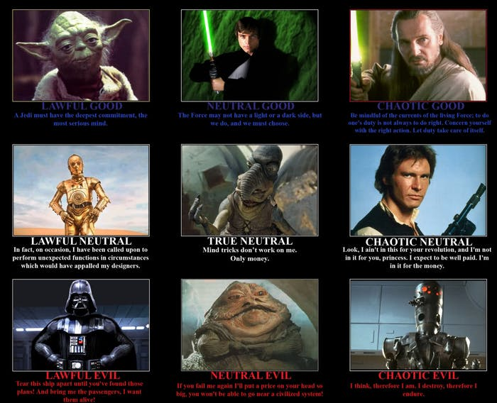 star wars moral alignment chart dungeon and dragons