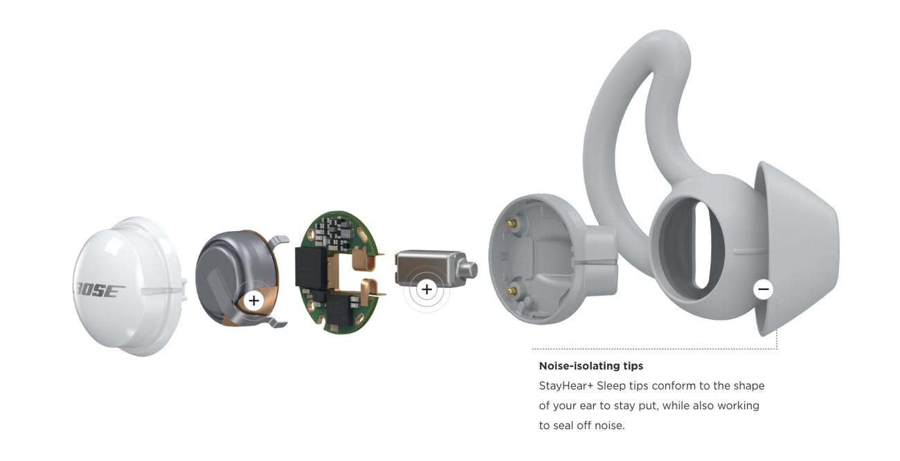 d2a22466669 Sleep Tech: 4 Things You Only Learn by Using Bose's Sleep Buds for a ...