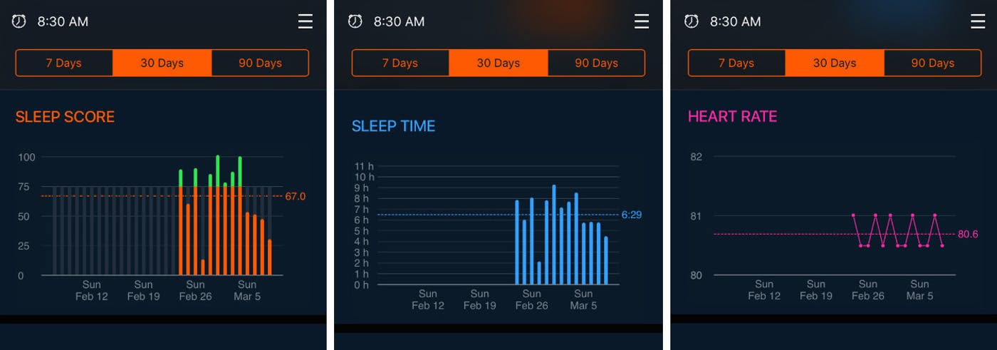 Are Sleep Apps Junk Science? Here's What Doctors Think | Inverse