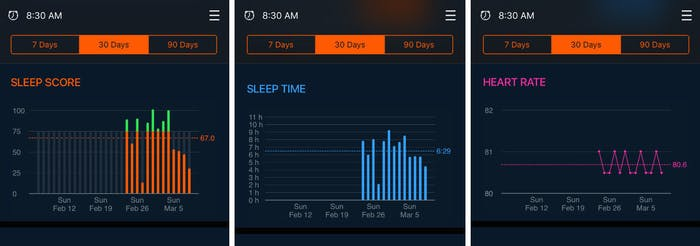 In addition to sleep time, the Beddit sensor tracks heart rate.