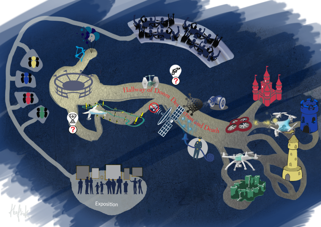 A map of the DroneClash competition.