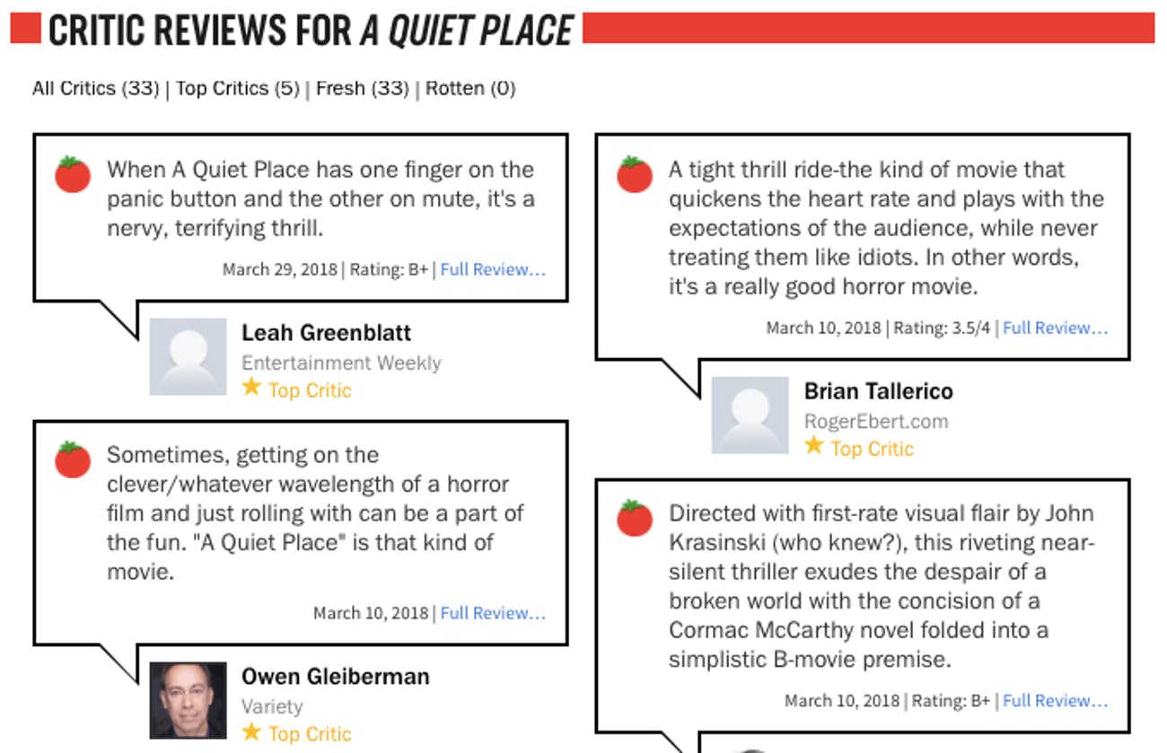 Here's a sampling of what some reviewers had to say on Rotten Tomatoes.