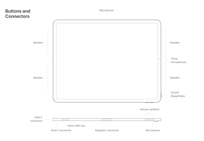 ipad pro 12.9 blueprint