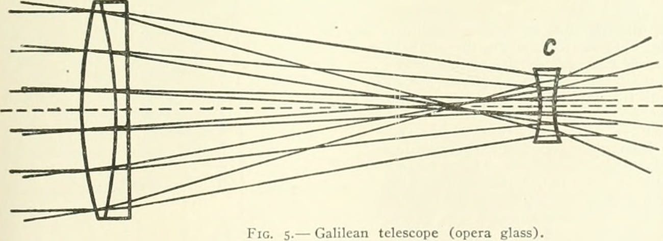 "Image from page 114 of ""The Americana : a universal reference library, comprising the arts and sciences, literature, history, biograhy, geography, commerce, etc., of the world"" (1903)"