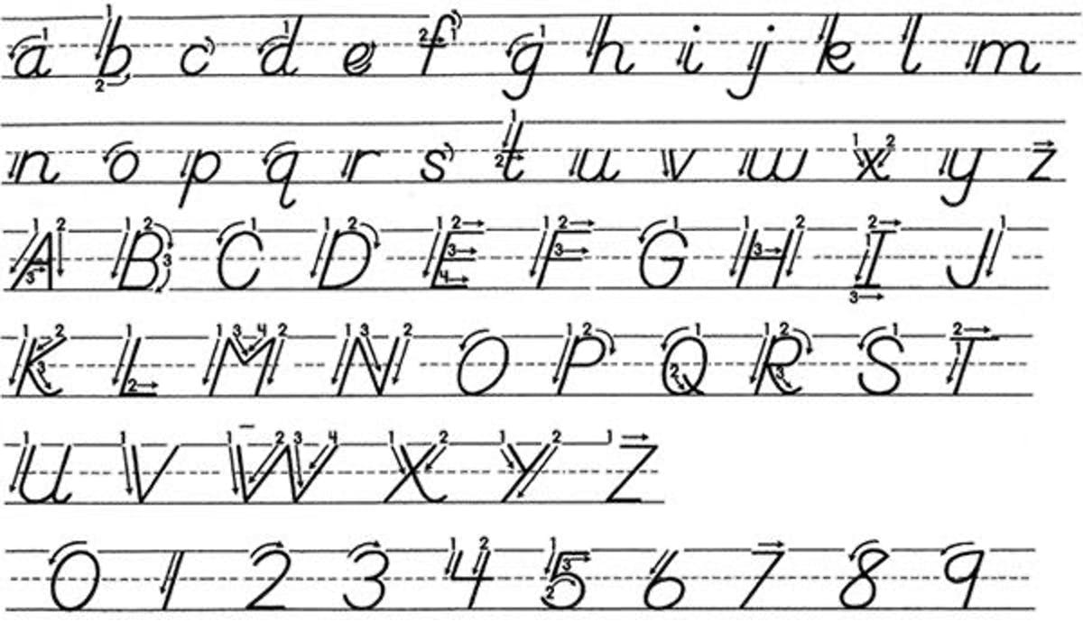 The Common Core Push to Kill Cursive Is Bad Futurism Badly ...