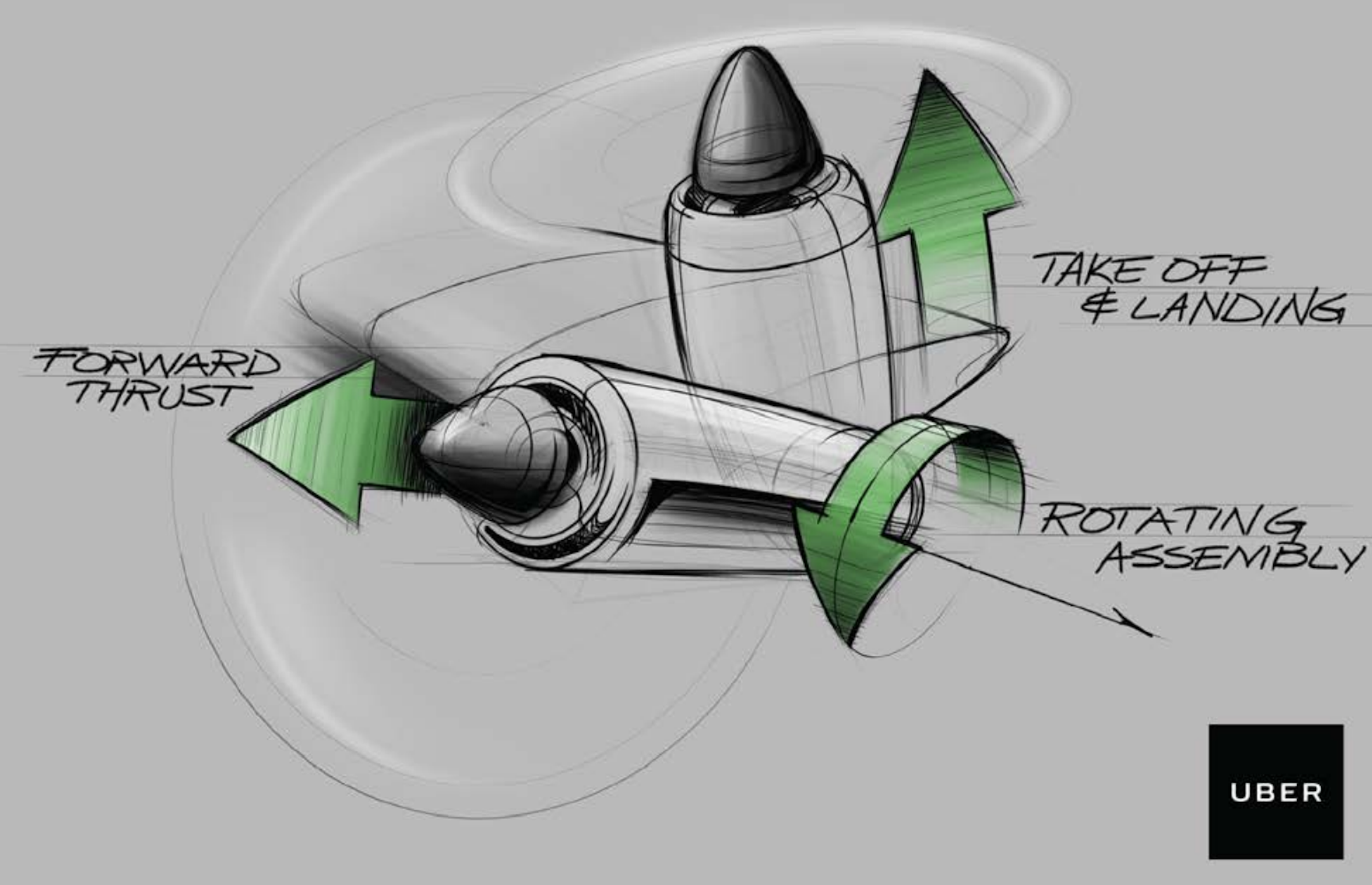 The VTOL design will allow for easy switching between takeoff, landing, and cruise modes.