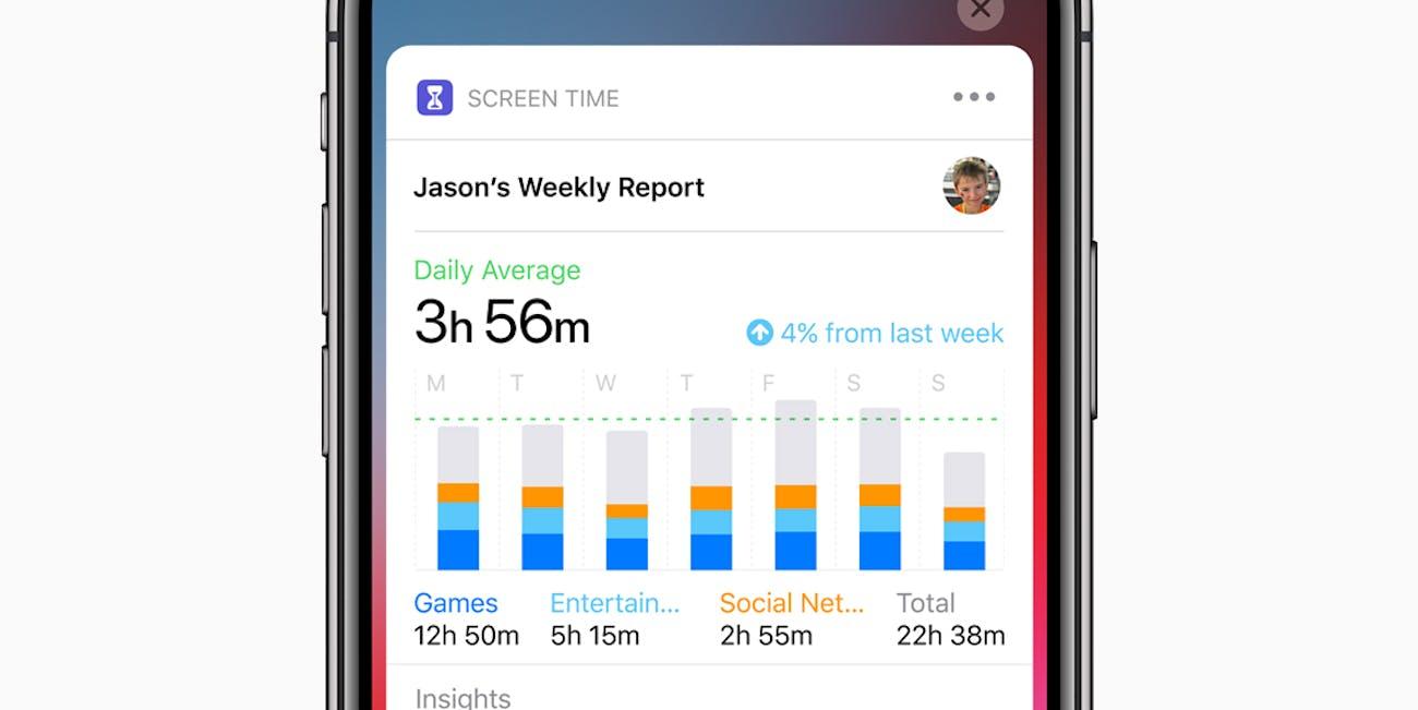 apple screen time digital health addiction smartphones evolution