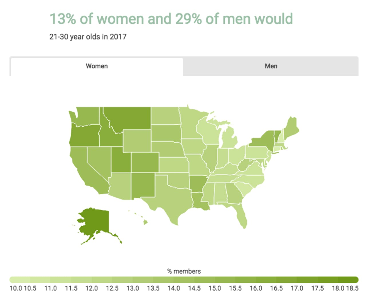 open relationship data