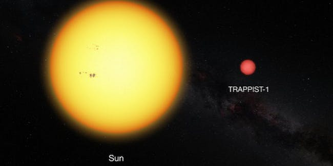 To scale: our Sun versus the ultracool dwarf star TRAPPIST-1, named for the telescope that discovered it