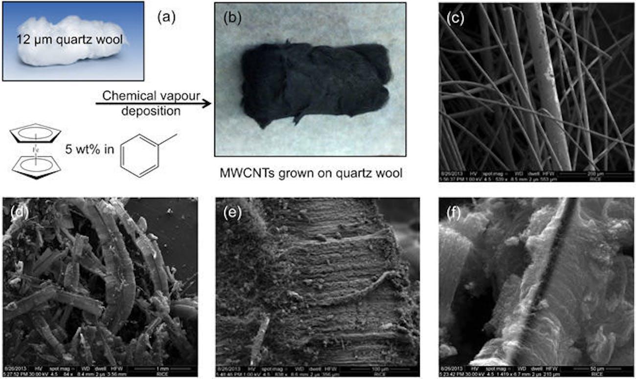 Figure a) shows the quartz wool prior to the carbon nanotubes.